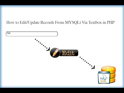 How to Edit/Update Records From MYSQLi Via Textbox in PHP