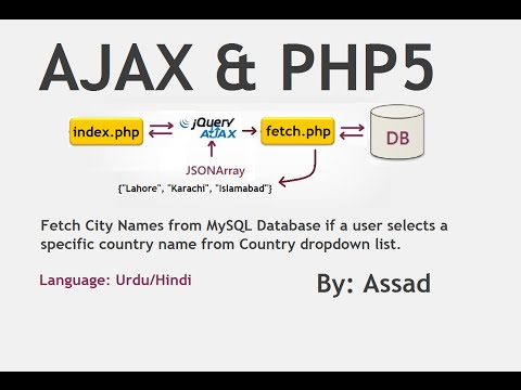 Fetch Cities of Selected Country using jQuery AJAX, PHP5 & MySQL Urdu/Hindi