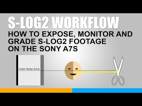 How to Expose, Monitor and Grade S-Log2 Footage on the Sony A7s