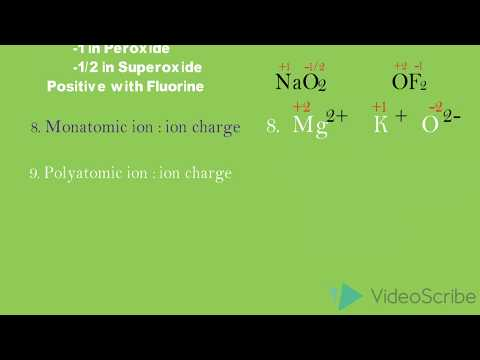 How to calculate oxidation number