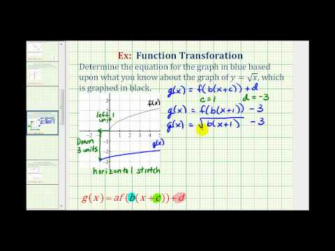 Ex 3: Find the Equation of a Transformed Square Root Function From a Graph