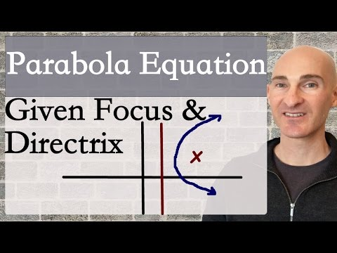 Equation of Parabola Given Focus and Directrix