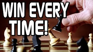 No Skill Needed!! How to win at chess 100% of the time chess hack!!!!!!!