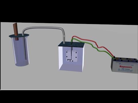 Hydrogen Generator Water to Fuel Converter HHO (3D Model)
