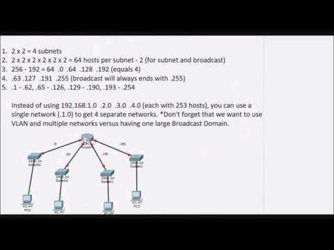 CCNA   Variable Length Subnet Mask VLSM