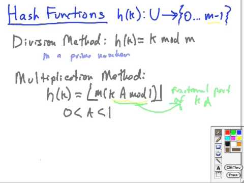 Topic 06 C Hash Functions