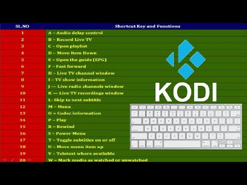 All Important Kodi Keyboard Shortcuts Every User Should Know 2018