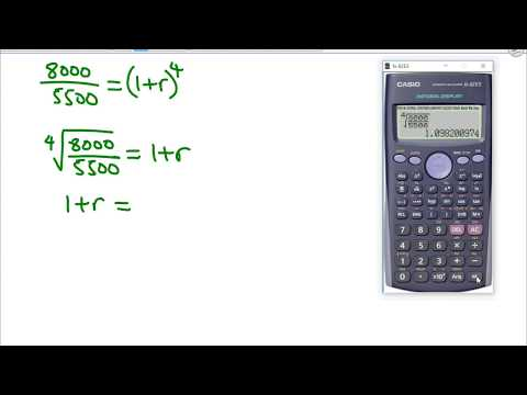Compound interest finding rate