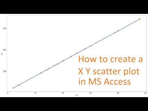 How to create a X Y scatter plot in MS Access