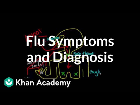Flu Symptoms and Diagnosis