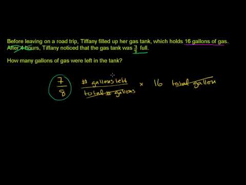 Multiplying Fractions Word Problems (ex 1)