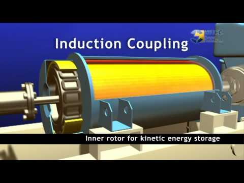 Hitec Power Protection - Diesel Rotary UPS Systems - corporate video
