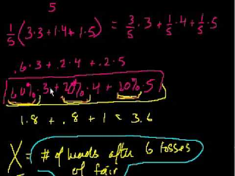 Expected Value: E(X)
