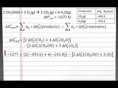 CHEMISTRY 101:  Standard Enthalpy of reaction from Standard Enthalpies of Formation