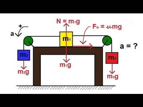 Physics - Mechanics: Pulley System on a Table (2 of 2) With Friction