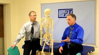 Pain in Chest? Is is Costochondritis?
