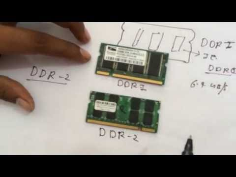 LAPTOP RAM SOLUTION हिंदी में [ TYPES OF RAM ] DDR-1. DDR-2. DDR3 .DDR-4  लैपटॉप ram  की पहचान  करना