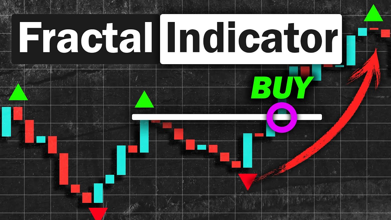 BEST William's Fractal Indicator Strategy for Daytrading Stocks & Forex