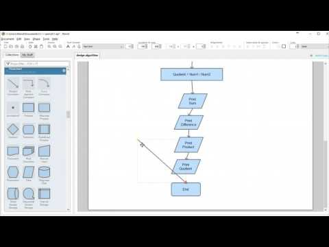 C++  Tutorial | Flow Charts to Code | Sum Difference Product Quotient