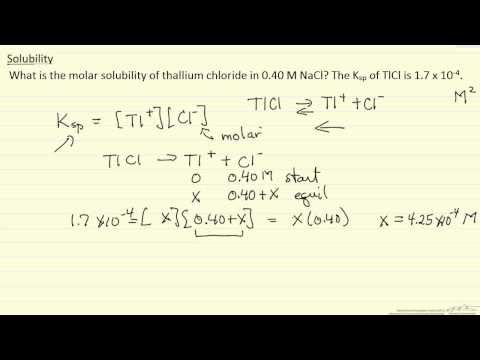 Molar Solubility of a Salt (Example)