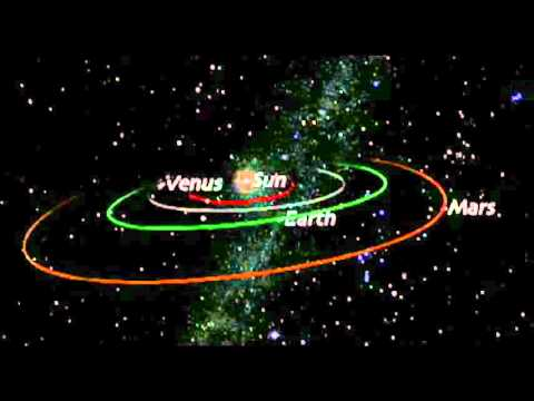 Why Mars, venus Died, and Earth Live with sun effect