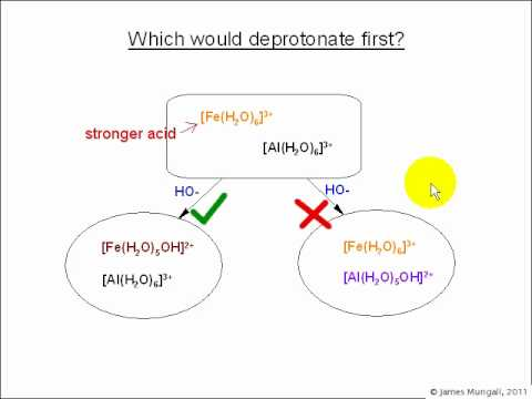 7b. Acid base chemistry - Competition for H+