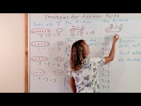 Tricks & Strategies for Addition Facts - Grade 2 Math