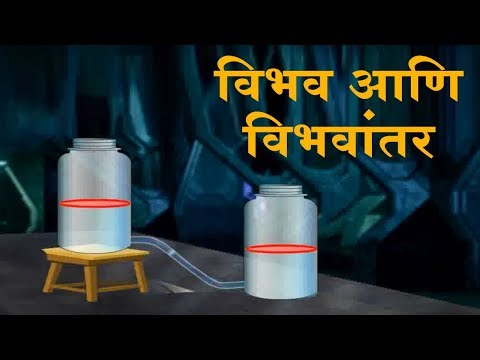 Potential & Potential Difference | 9th Std | Science | Marathi Medium | Home Revise