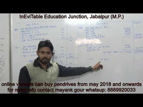 cash flow statement part 4 in hindi for class 12 c.b.s.e. i.c.s.e. bcom mcom mba