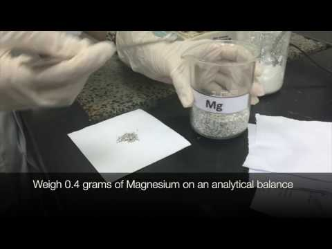 The heat of formation of Magnesium oxide