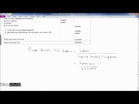 What is meaning of Fixed Assets Turnover Ratio