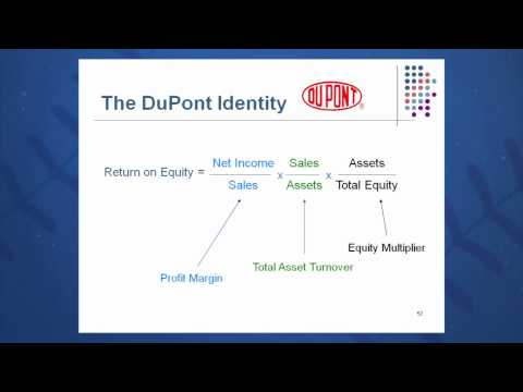 Session 03: Objective 4 - DuPont Identity