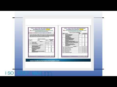 ISO 9001 Manual, ISO Procedures, ISO Manual