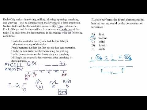 Mixed setup – questions | Video lesson | Analytical Reasoning | LSAT | Khan Academy