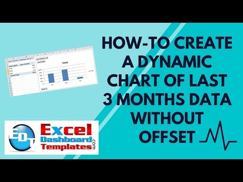 How-to Create a Dynamic Excel Chart of Last 3 Months Data Without Offset