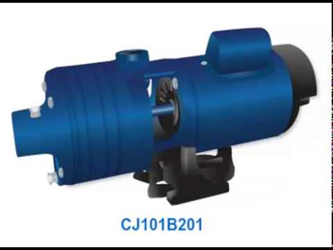 How to Size Irrigation Pumps
