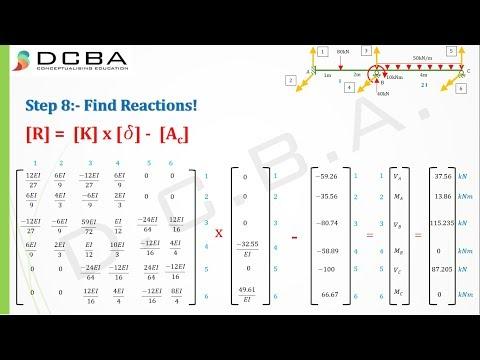 Civil engineering / Stiffness Matrix Method Example (Type 1 Problem)