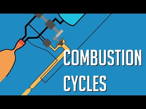 Rocket Science E04: Combustion Cycles