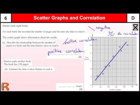 Scatter Graphs and Correlation GCSE Maths Higher & Foundation revision Exam paper practice & help