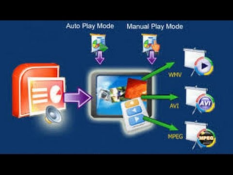 How To Convert PPT [PowerPoint 2007] to Video for Free