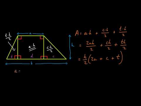 Area Of Trapezium Formula From Scratch (Version 2)