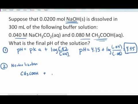 Calculate pH of buffer after adding strong base.