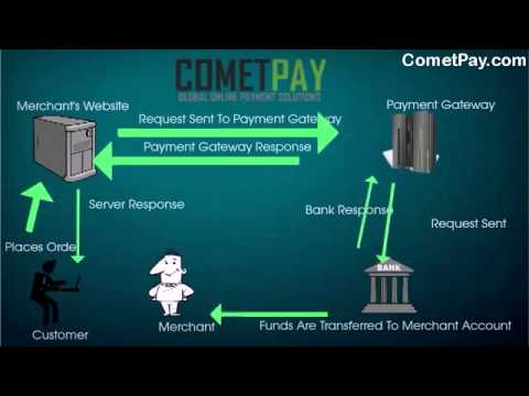 CometPay.com - Global online payment solutions: Creditcard and Alternative Payment Gateways