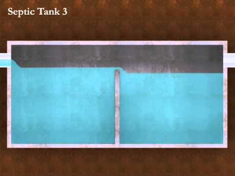 Septic Tank Technical Animation