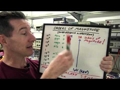 EEVblog #286 - Orders Of Magnitude