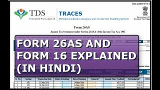 How to register as a tax payer on TRACES - Learn with Lodhas