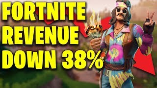 Download Fortnite Revenue Down 38% - Inside Gaming Daily Video