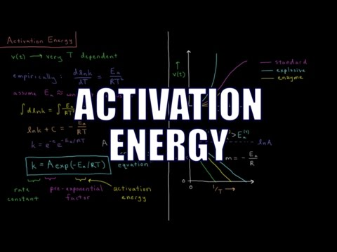 Chemical Kinetics 2.8 - Activation Energy