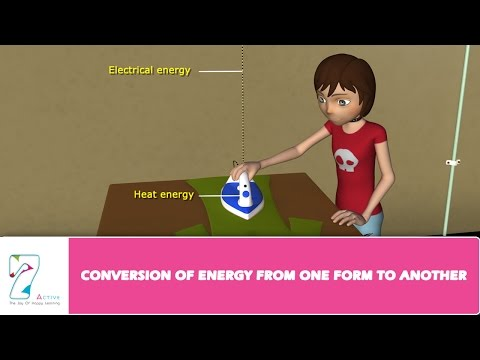 CONVERSION OF ENERGY FROM ONE FORM TO ANOTHER