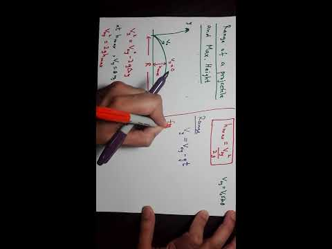 Projectile Motion (2). Range and Maximum height.